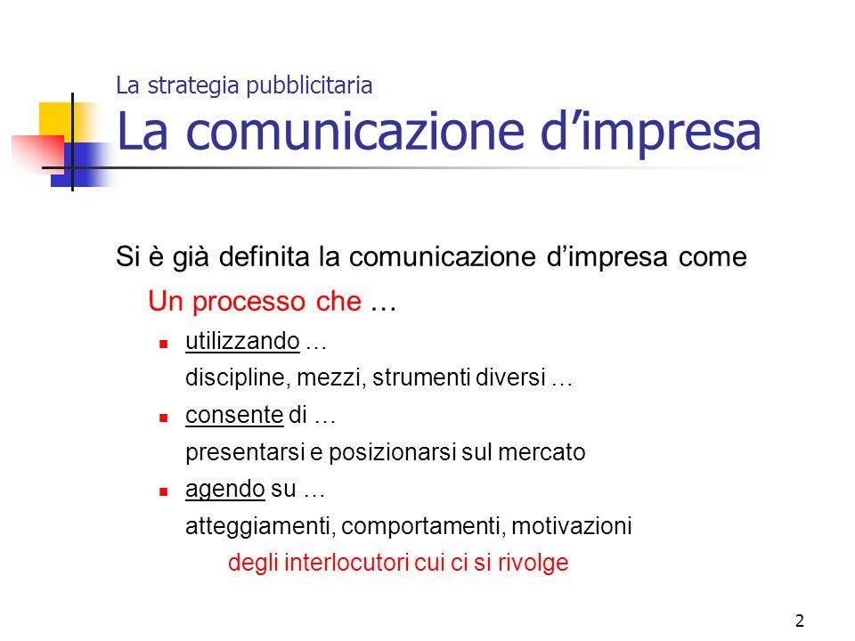2 La strategia pubblicitaria La comunicazione d'impresa Si è già definita la comunicazione d'impresa come Un processo che … utilizzando … discipline,