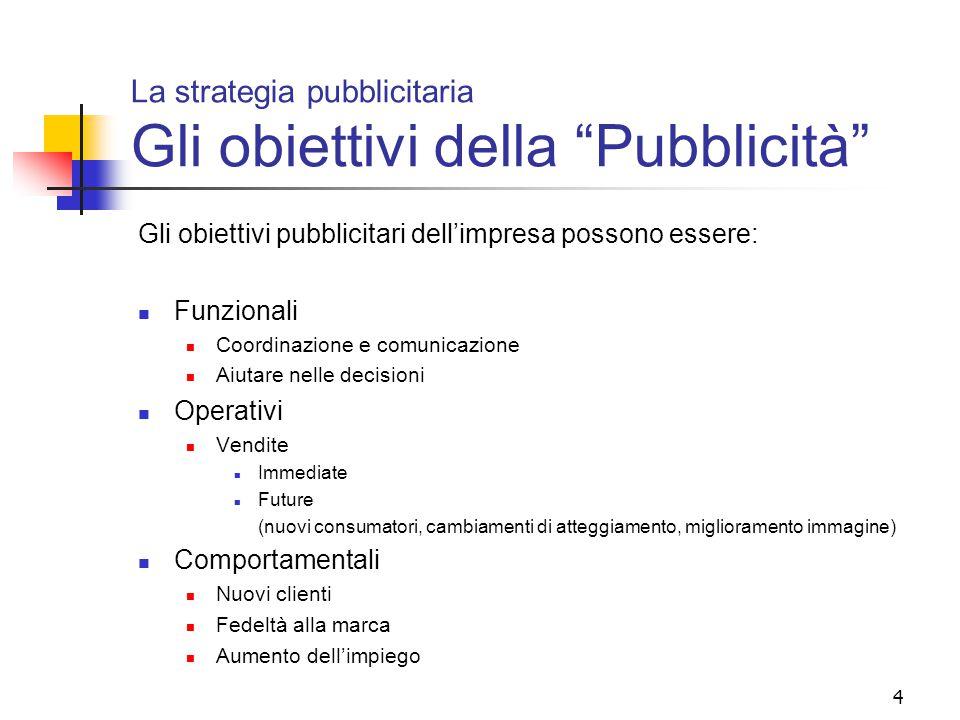 5 Gli effetti della pubblicità Come agisce la pubblicità sui consumatori