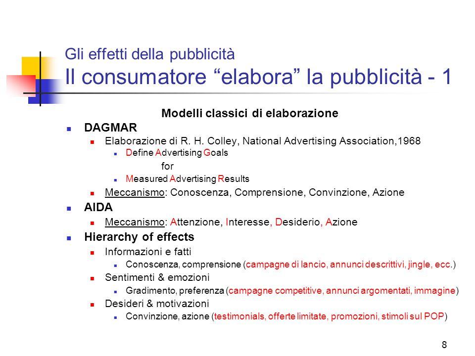 """8 Gli effetti della pubblicità Il consumatore """"elabora"""" la pubblicità - 1 Modelli classici di elaborazione DAGMAR Elaborazione di R. H. Colley, Nation"""
