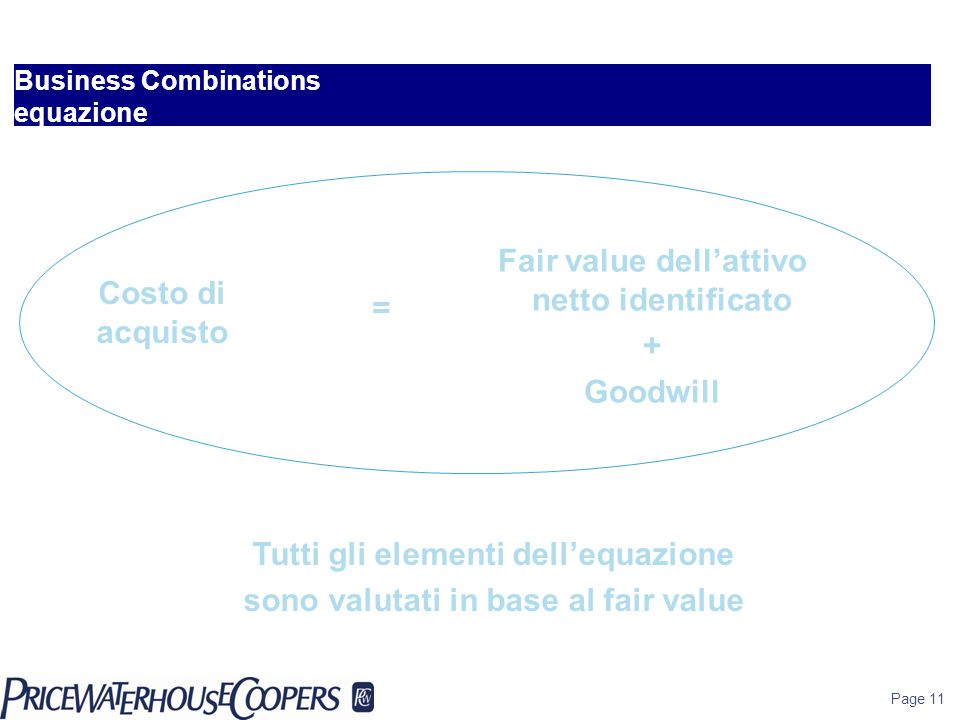 Page 11 Business Combinations equazione Costo di acquisto Fair value dell'attivo netto identificato + Goodwill = Tutti gli elementi dell'equazione sono valutati in base al fair value