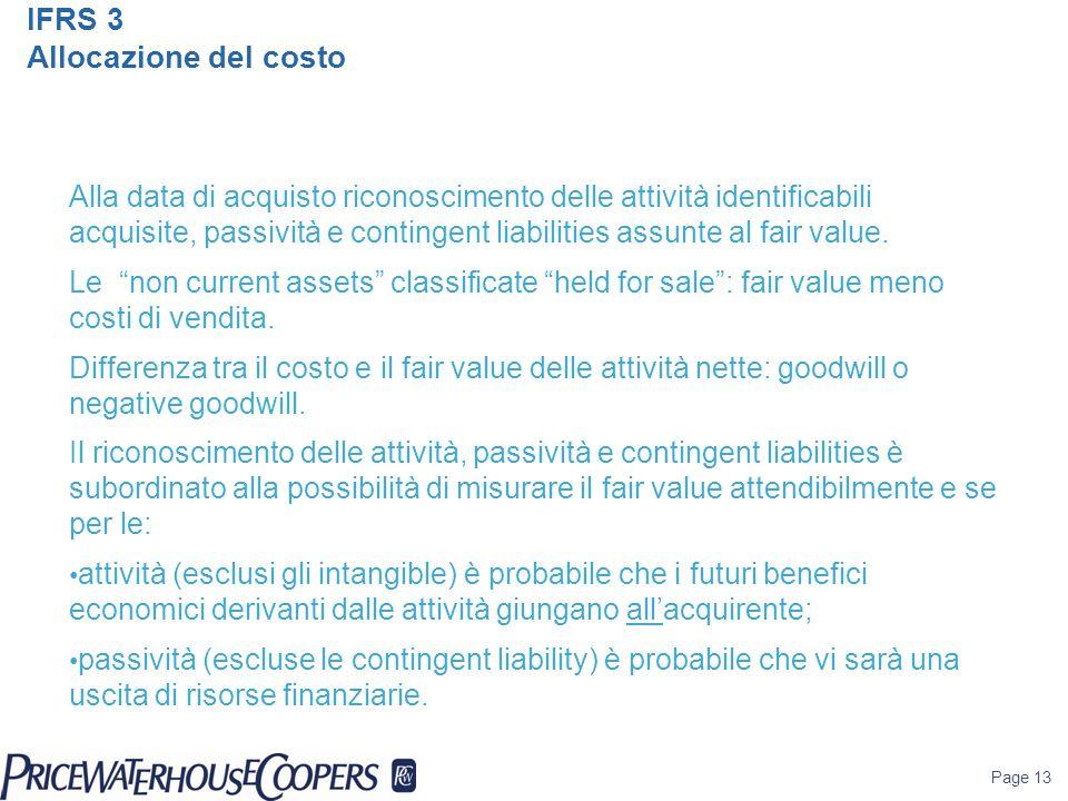 Page 14 IFRS 3 Valutare al fair value le attività e le passività L'uso atteso dell'acquirente è irrilevante.