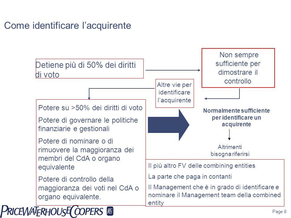 Page 9 Fair value di attività corrisposte, passività assunte e strumenti di equity emessi alla data dello scambio IFRS 3 Costo di acquisizione Costi esterni direttamente attribuibili all'acquisizione Costo d'Acquisto Il prezzo di mercato è un indicatore attendibile .