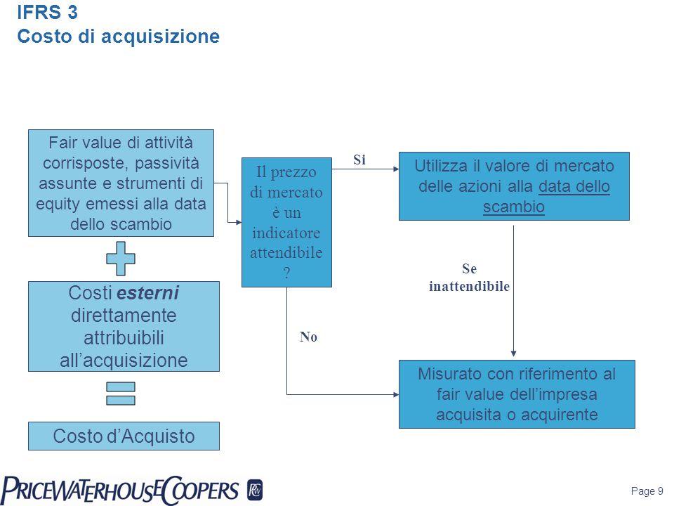 Page 10 IFRS 3 Costo di acquisizione (segue) Acquisiti successivi (step acquisition): Ogni transazione significativa è trattata separatamente.