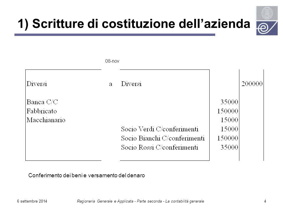 6 settembre 2014Ragioneria Generale e Applicata - Parte seconda - La contabilità generale4 1) Scritture di costituzione dell'azienda Conferimento dei