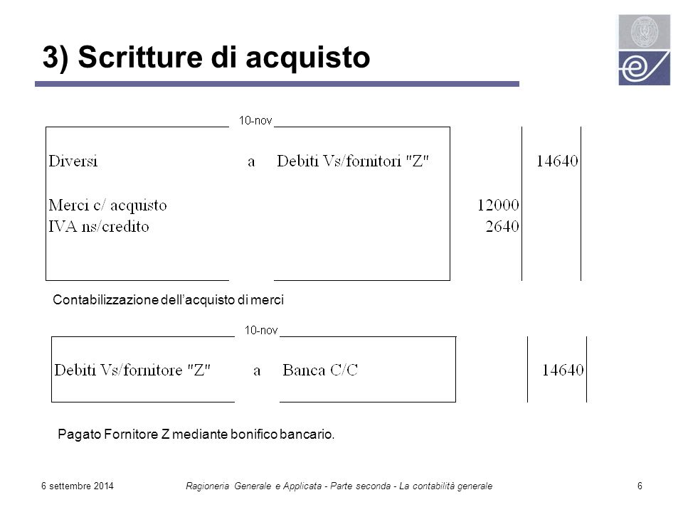 6 settembre 2014Ragioneria Generale e Applicata - Parte seconda - La contabilità generale6 3) Scritture di acquisto Contabilizzazione dell'acquisto di