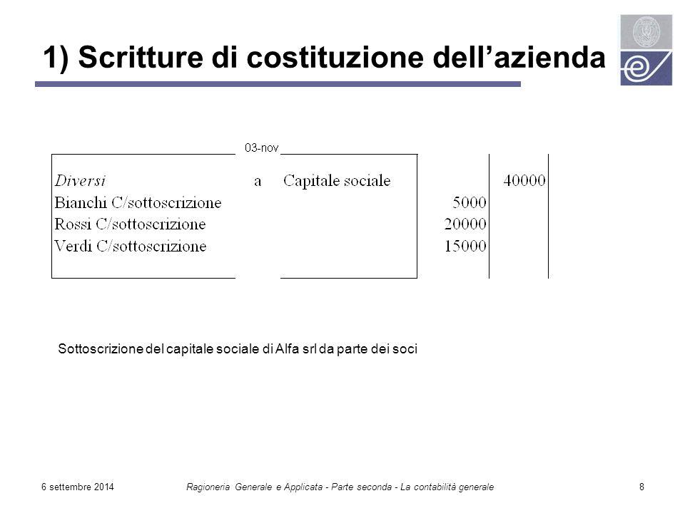 6 settembre 2014Ragioneria Generale e Applicata - Parte seconda - La contabilità generale8 1) Scritture di costituzione dell'azienda Sottoscrizione de