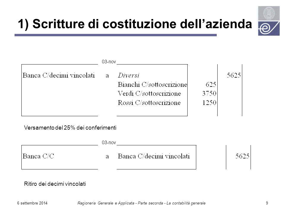 6 settembre 2014Ragioneria Generale e Applicata - Parte seconda - La contabilità generale9 1) Scritture di costituzione dell'azienda Versamento del 25