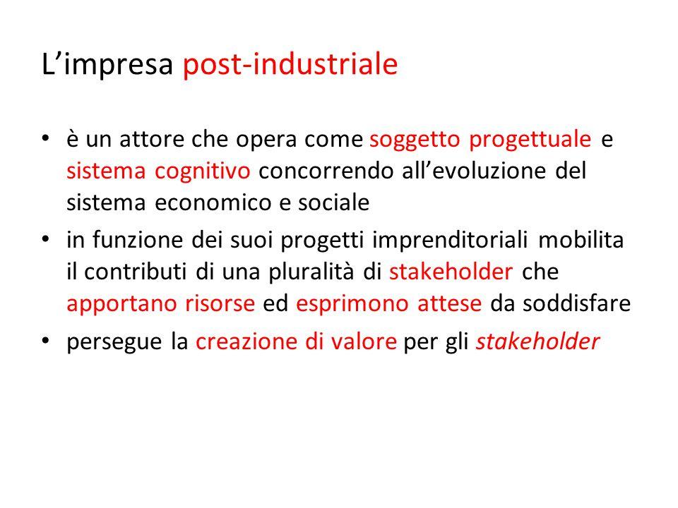 L'impresa post-industriale è un attore che opera come soggetto progettuale e sistema cognitivo concorrendo all'evoluzione del sistema economico e soci