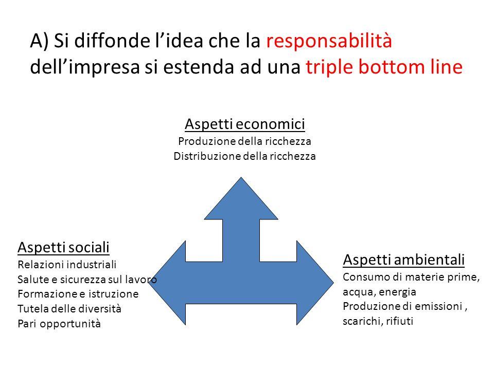 A) Si diffonde l'idea che la responsabilità dell'impresa si estenda ad una triple bottom line Aspetti sociali Relazioni industriali Salute e sicurezza