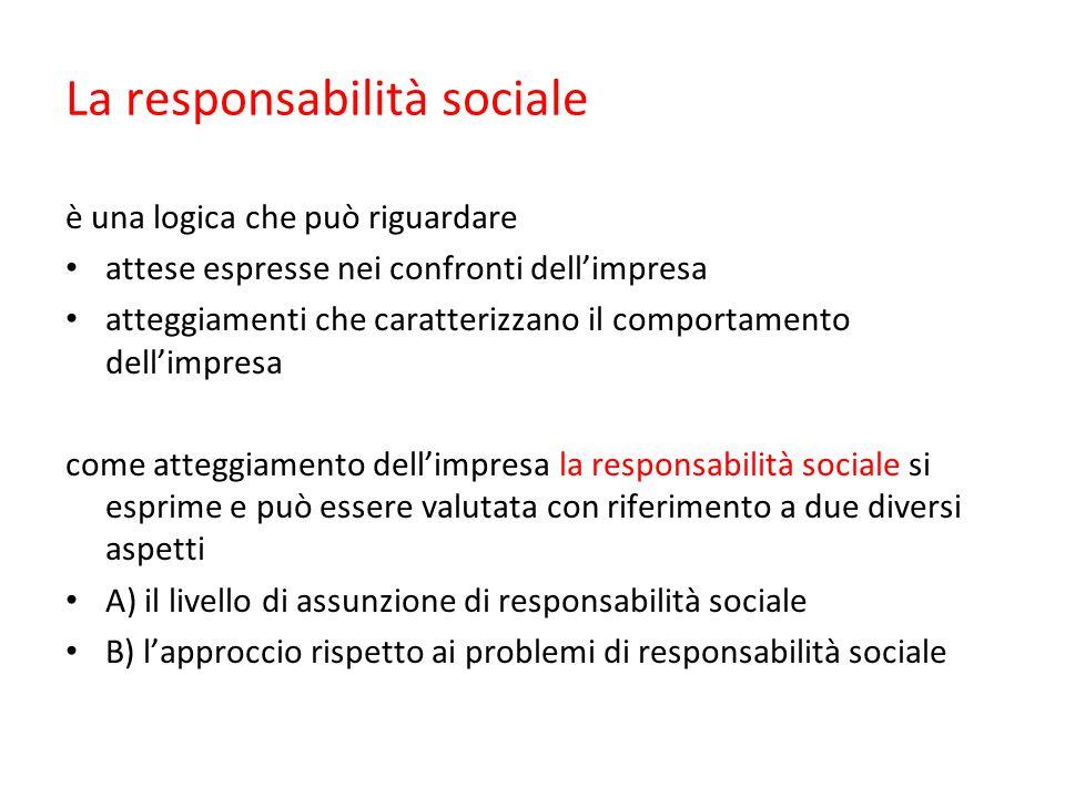 La responsabilità sociale è una logica che può riguardare attese espresse nei confronti dell'impresa atteggiamenti che caratterizzano il comportamento