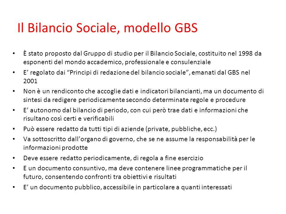 Il Bilancio Sociale, modello GBS È stato proposto dal Gruppo di studio per il Bilancio Sociale, costituito nel 1998 da esponenti del mondo accademico,