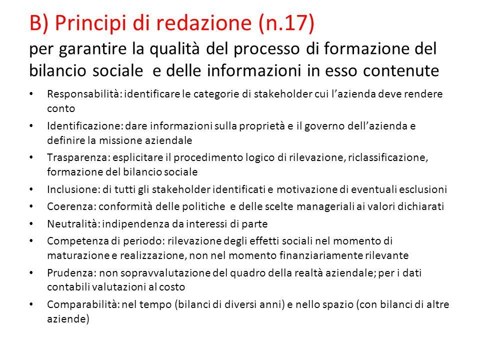 B) Principi di redazione (n.17) per garantire la qualità del processo di formazione del bilancio sociale e delle informazioni in esso contenute Respon