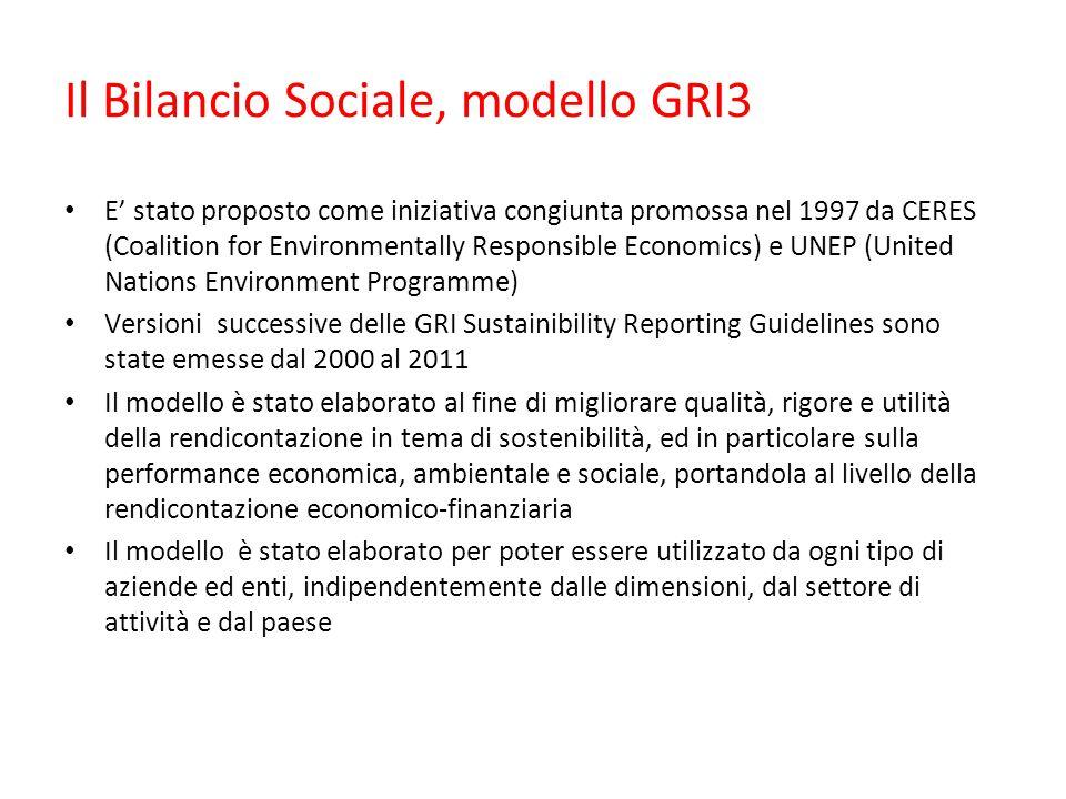 Il Bilancio Sociale, modello GRI3 E' stato proposto come iniziativa congiunta promossa nel 1997 da CERES (Coalition for Environmentally Responsible Ec