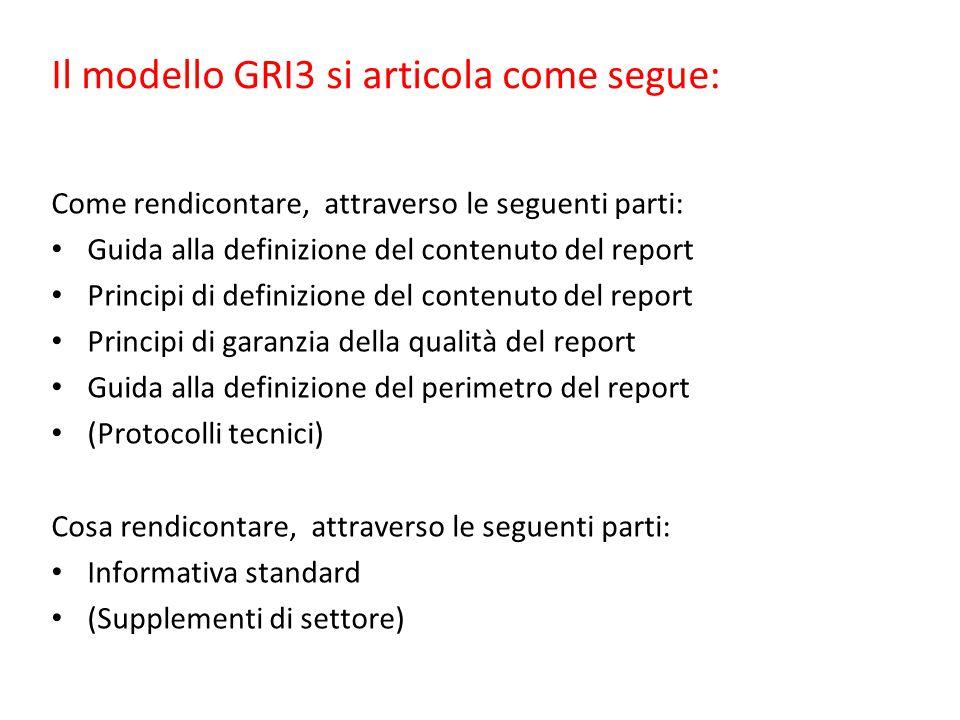 Il modello GRI3 si articola come segue: Come rendicontare, attraverso le seguenti parti: Guida alla definizione del contenuto del report Principi di d