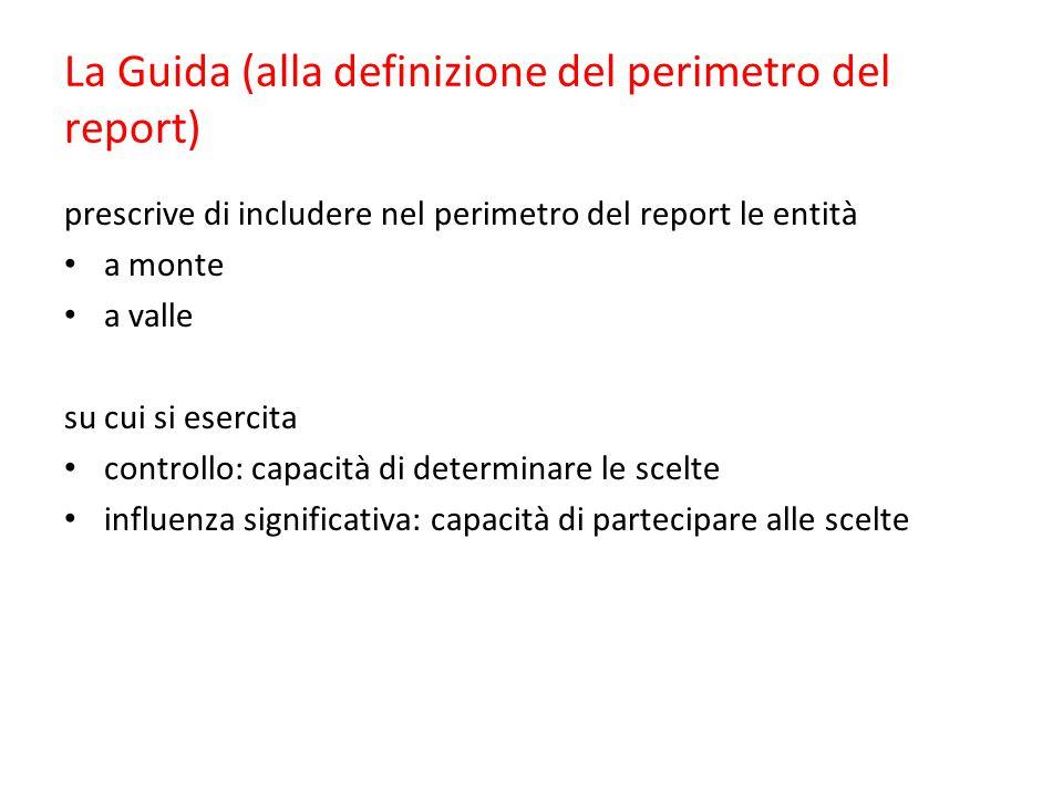 La Guida (alla definizione del perimetro del report) prescrive di includere nel perimetro del report le entità a monte a valle su cui si esercita cont
