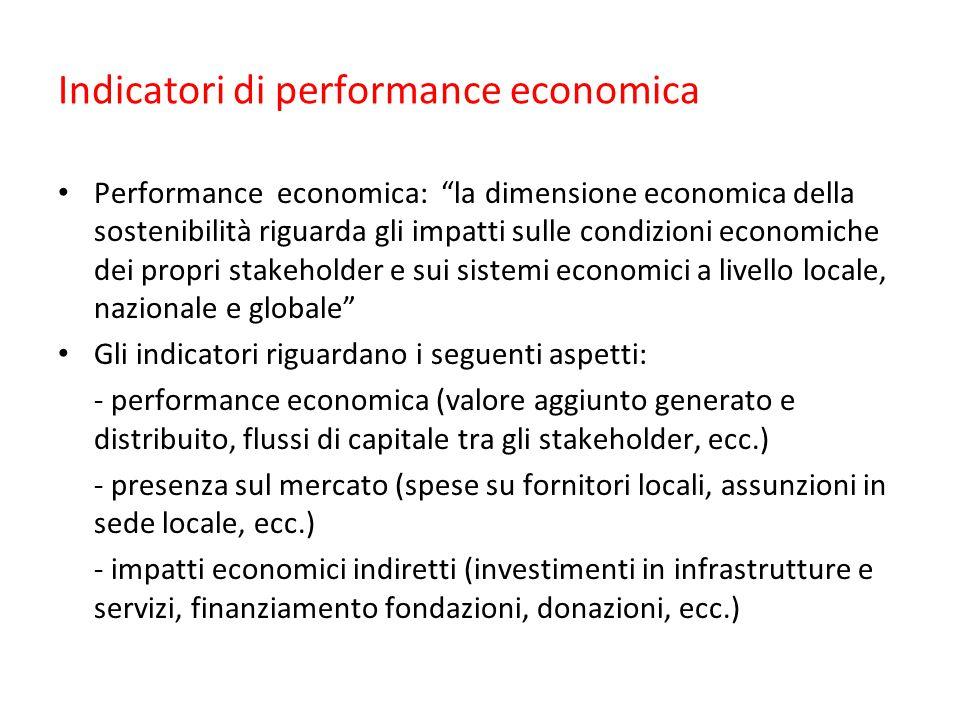 """Indicatori di performance economica Performance economica: """"la dimensione economica della sostenibilità riguarda gli impatti sulle condizioni economic"""