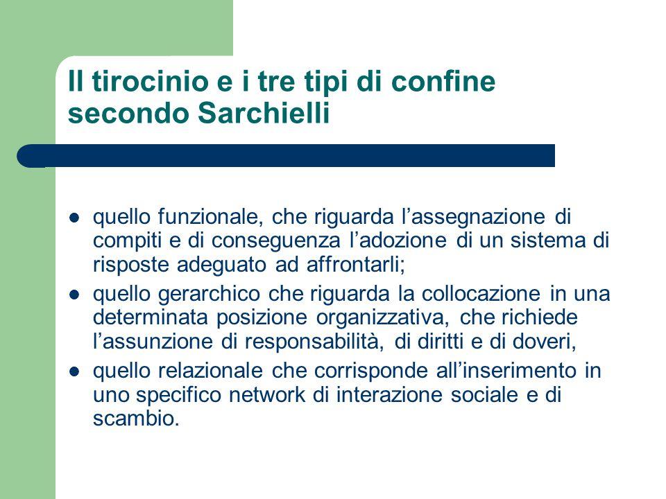 Il tirocinio e i tre tipi di confine secondo Sarchielli quello funzionale, che riguarda l'assegnazione di compiti e di conseguenza l'adozione di un si