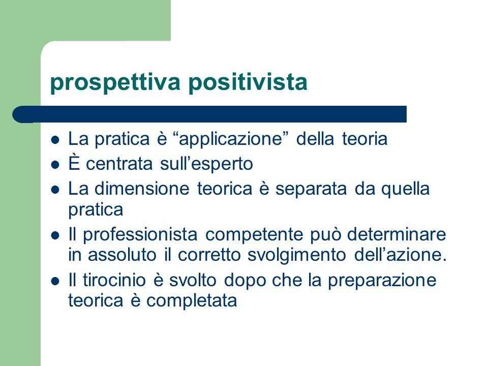 prospettiva positivista La pratica è applicazione della teoria È centrata sull'esperto La dimensione teorica è separata da quella pratica Il professionista competente può determinare in assoluto il corretto svolgimento dell'azione.