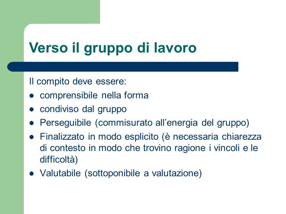 I ruoli operativi del gruppo Partecipante Conduttore Verbalista (Osservatore) (Relatore)