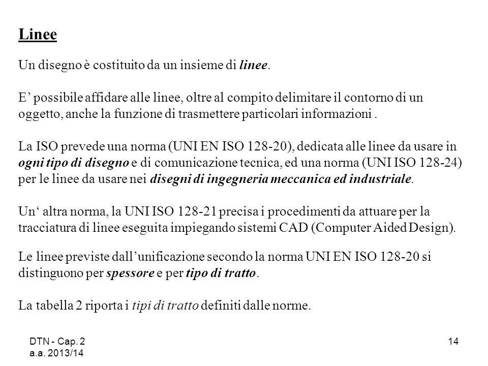DTN - Cap. 2 a.a. 2013/14 14 Linee Un disegno è costituito da un insieme di linee. E' possibile affidare alle linee, oltre al compito delimitare il co