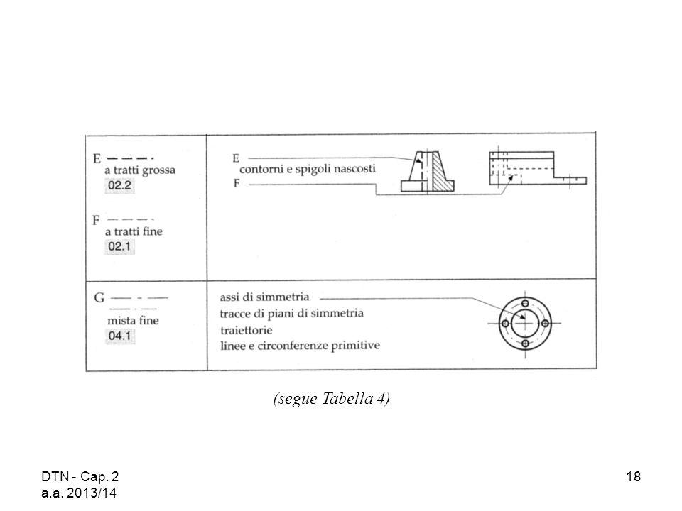 DTN - Cap. 2 a.a. 2013/14 18 (segue Tabella 4)