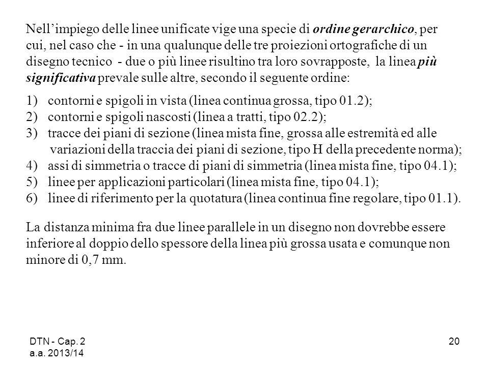 DTN - Cap. 2 a.a. 2013/14 20 Nell'impiego delle linee unificate vige una specie di ordine gerarchico, per cui, nel caso che - in una qualunque delle t