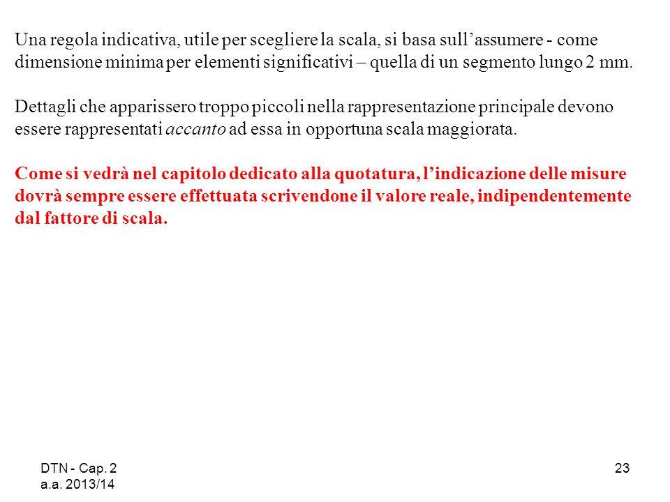 DTN - Cap. 2 a.a. 2013/14 23 Una regola indicativa, utile per scegliere la scala, si basa sull'assumere - come dimensione minima per elementi signific