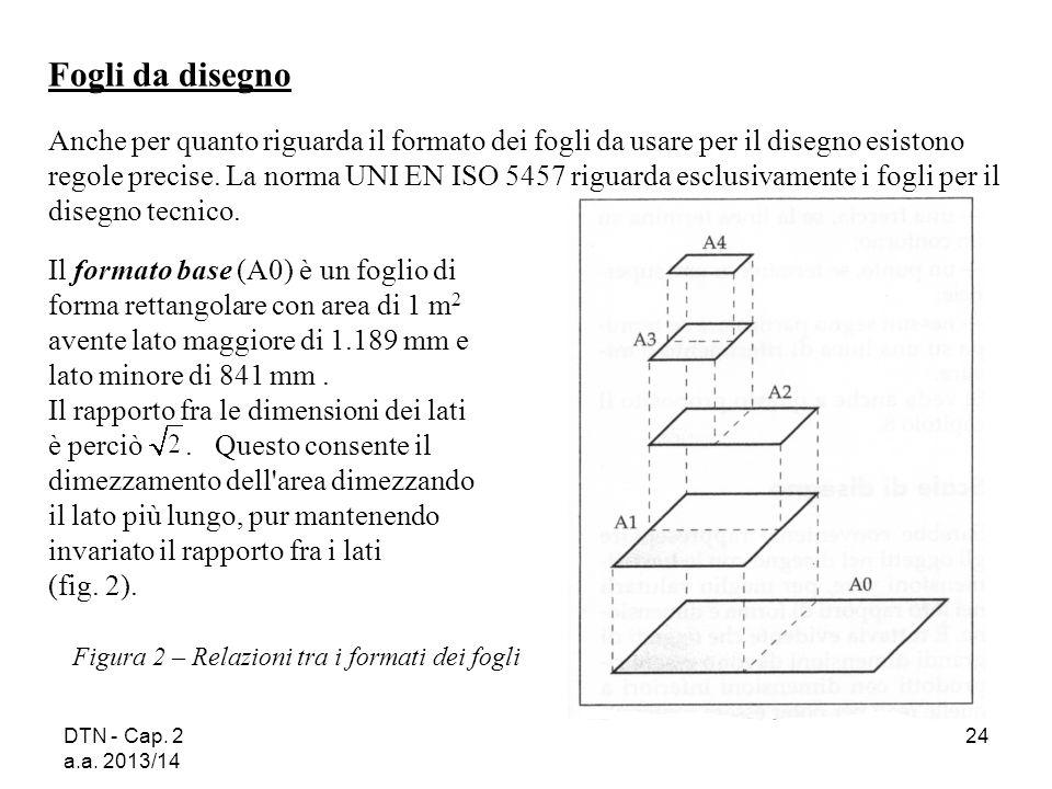 DTN - Cap. 2 a.a. 2013/14 24 Fogli da disegno Anche per quanto riguarda il formato dei fogli da usare per il disegno esistono regole precise. La norma