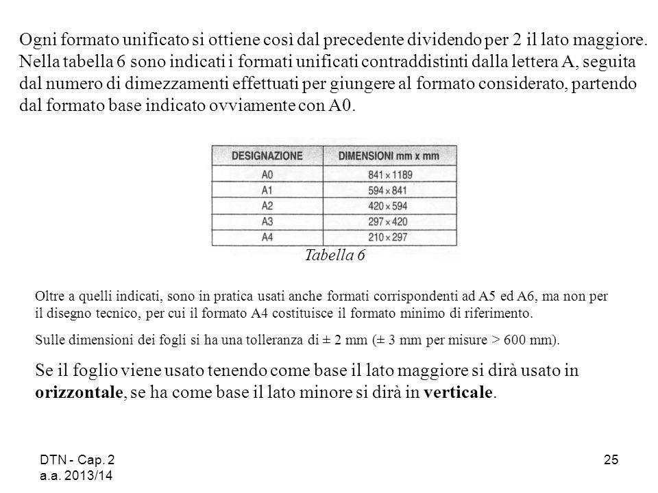 DTN - Cap. 2 a.a. 2013/14 25 Ogni formato unificato si ottiene così dal precedente dividendo per 2 il lato maggiore. Nella tabella 6 sono indicati i f