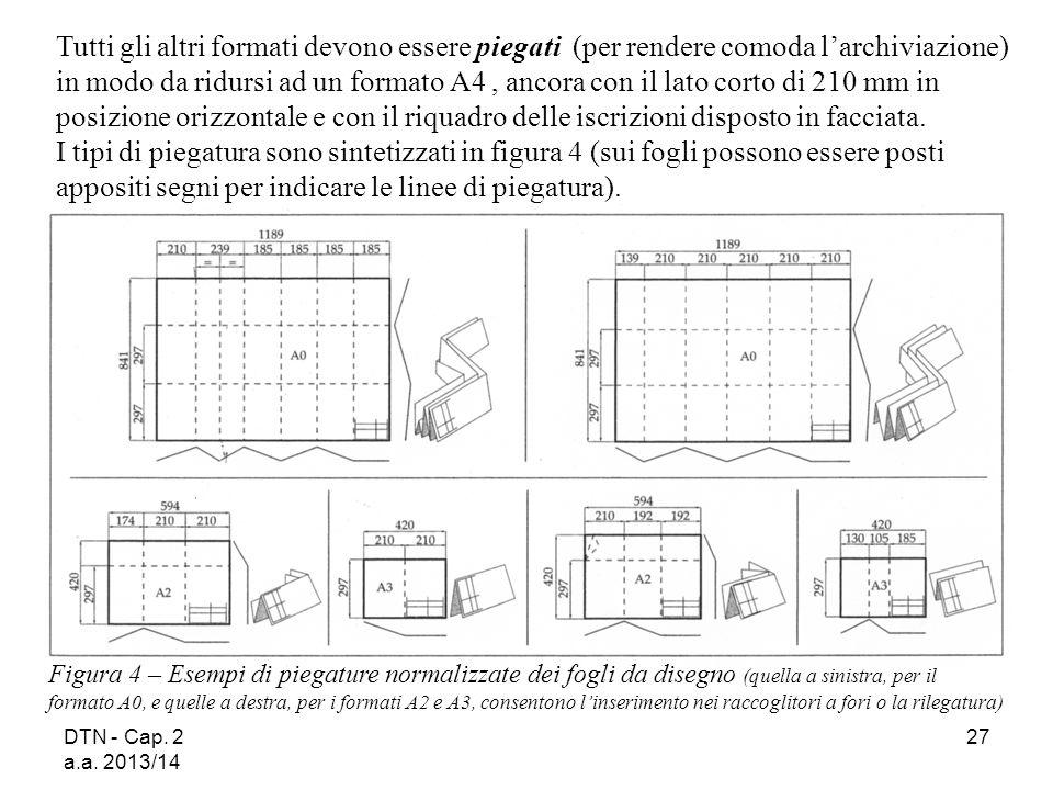 DTN - Cap. 2 a.a. 2013/14 27 Tutti gli altri formati devono essere piegati (per rendere comoda l'archiviazione) in modo da ridursi ad un formato A4, a