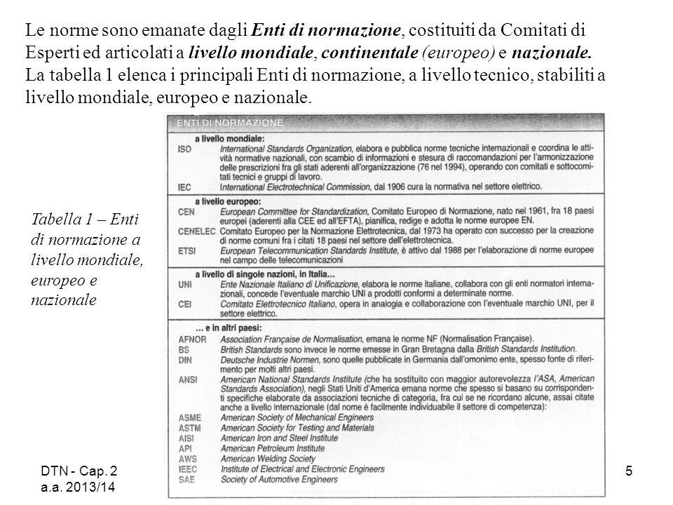 DTN - Cap. 2 a.a. 2013/14 5 Le norme sono emanate dagli Enti di normazione, costituiti da Comitati di Esperti ed articolati a livello mondiale, contin