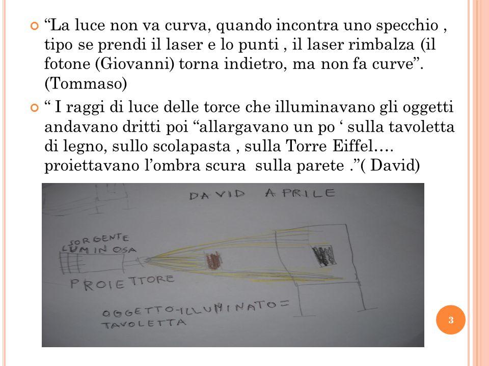 La luce non va curva, quando incontra uno specchio, tipo se prendi il laser e lo punti, il laser rimbalza (il fotone (Giovanni) torna indietro, ma non fa curve .