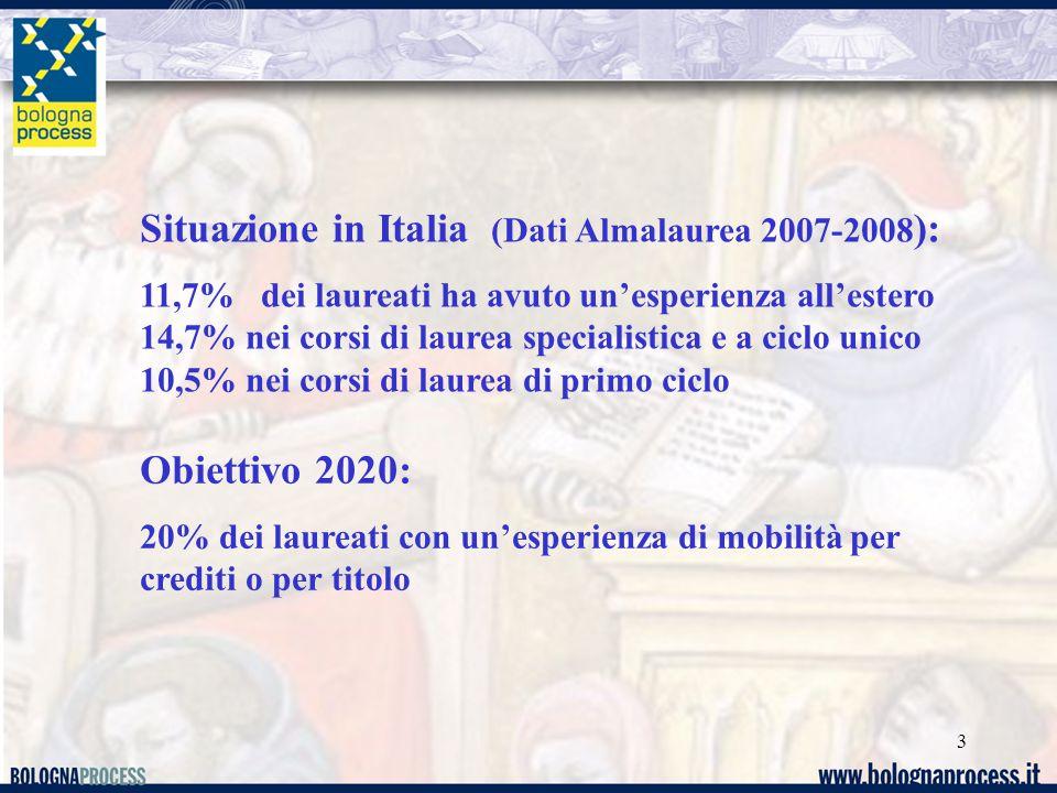 3 Situazione in Italia (Dati Almalaurea 2007-2008 ): 11,7% dei laureati ha avuto un'esperienza all'estero 14,7% nei corsi di laurea specialistica e a ciclo unico 10,5% nei corsi di laurea di primo ciclo Obiettivo 2020: 20% dei laureati con un'esperienza di mobilità per crediti o per titolo