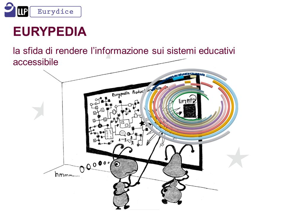 EURYPEDIA la sfida di rendere l'informazione sui sistemi educativi accessibile