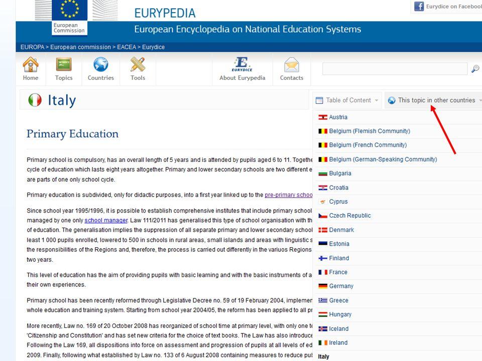 Quaderni Bollettini Rapporti e ricerche… Unità italiana di Eurydice: www.indire.it/eurydice