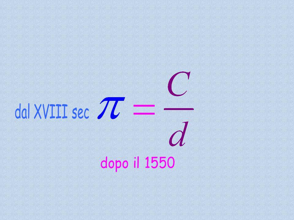 è un metodo che permette di scegliere il grado di precisione da attribuire al risultato del calcolo Archimede non poteva disporre 1.né di un simbolo per lo zero 2.né di alcuna sorta di notazione decimale