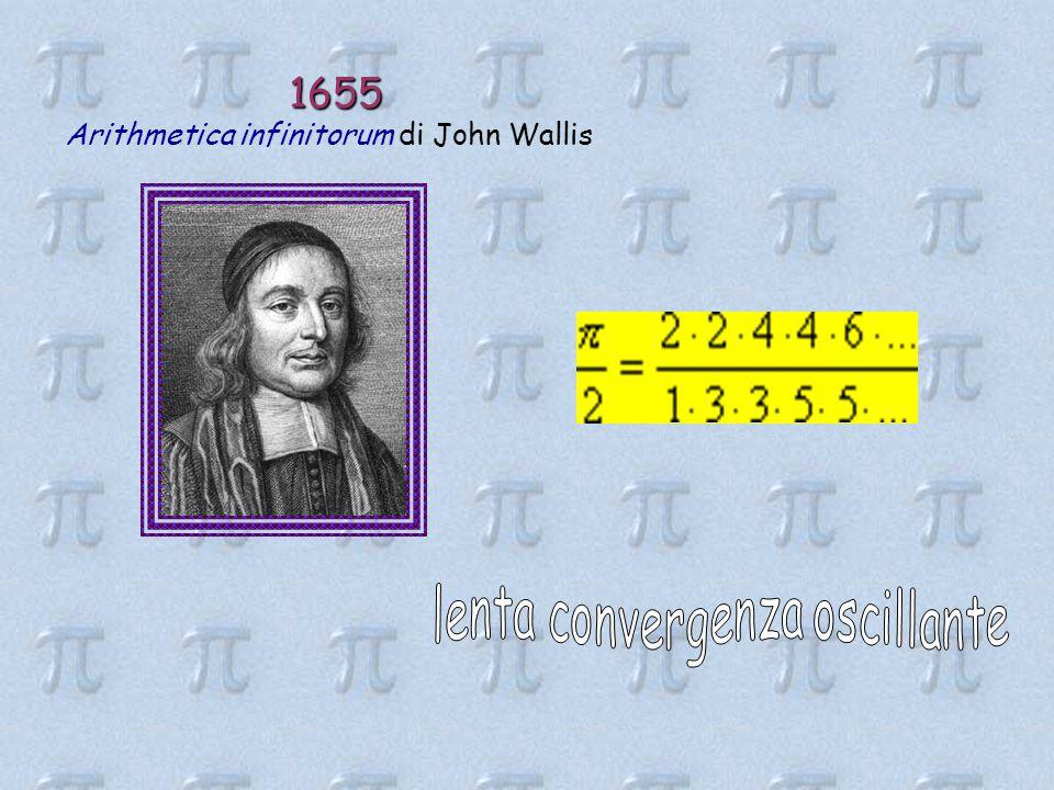 1655 Arithmetica infinitorum di John Wallis