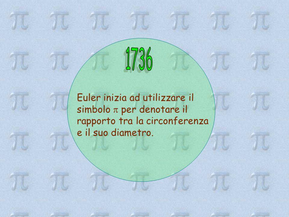 Euler inizia ad utilizzare il simbolo  per denotare il rapporto tra la circonferenza e il suo diametro.