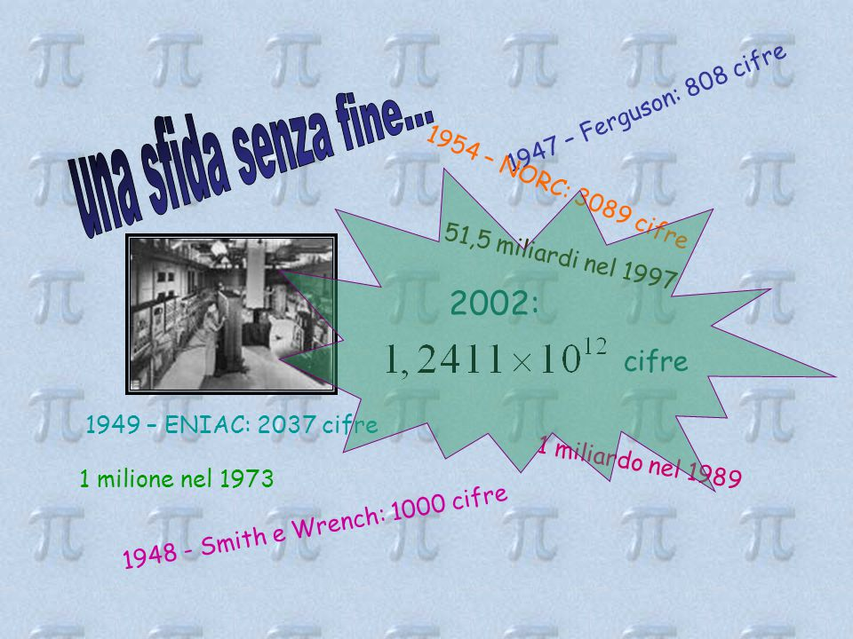 1 9 4 7 – F e r g u s o n : 8 0 8 c i f r e 1 9 4 8 - S m i t h e W r e n c h : 1 0 0 0 c i f r e 1949 – ENIAC: 2037 cifre 1954 – NORC: 3089 cifre 51,5 miliardi nel 1997 1 milione nel 1973 1 miliardo nel 1989 2002: cifre