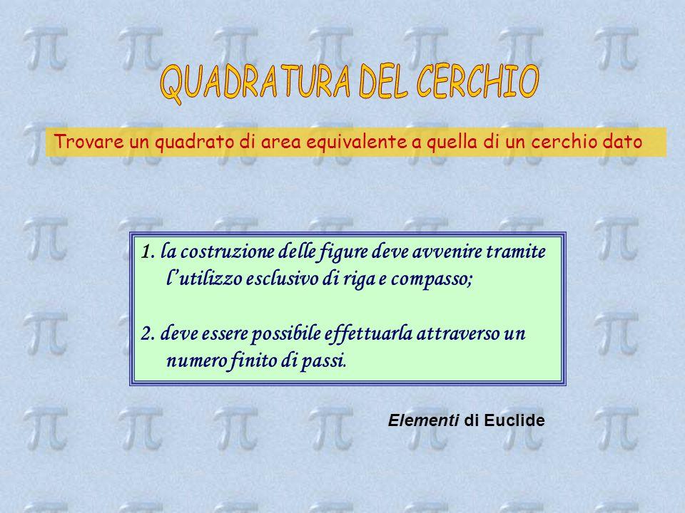 In matematica, si dice numero razionale ogni numero ottenibile come rapporto tra due numeri interi, il secondo dei quali diverso da 0.