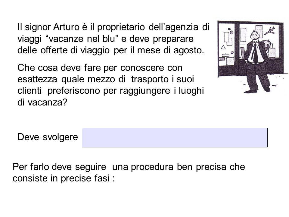 """Il signor Arturo è il proprietario dell'agenzia di viaggi """"vacanze nel blu"""" e deve preparare delle offerte di viaggio per il mese di agosto. Che cosa"""