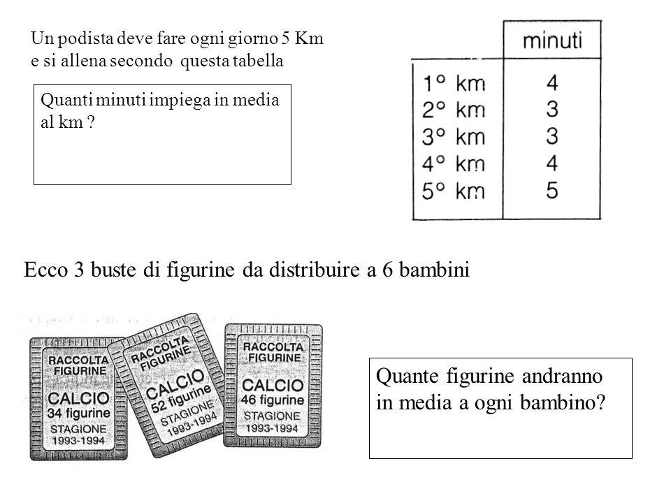 Un podista deve fare ogni giorno 5 Km e si allena secondo questa tabella Quanti minuti impiega in media al km ? Ecco 3 buste di figurine da distribuir