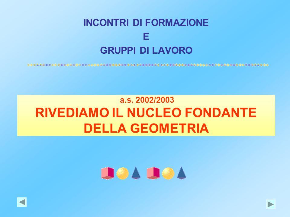 a.s. 2002/2003 RIVEDIAMO IL NUCLEO FONDANTE DELLA GEOMETRIA INCONTRI DI FORMAZIONE E GRUPPI DI LAVORO