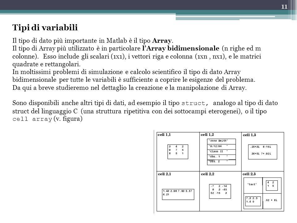 11 Tipi di variabili Il tipo di dato più importante in Matlab è il tipo Array.