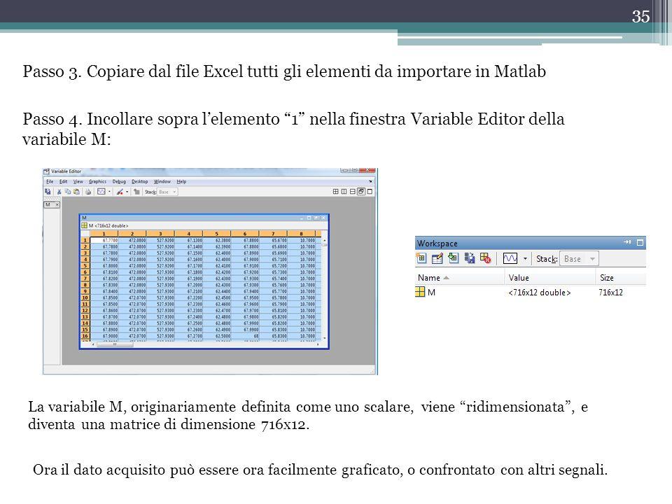 35 Passo 3.Copiare dal file Excel tutti gli elementi da importare in Matlab Passo 4.