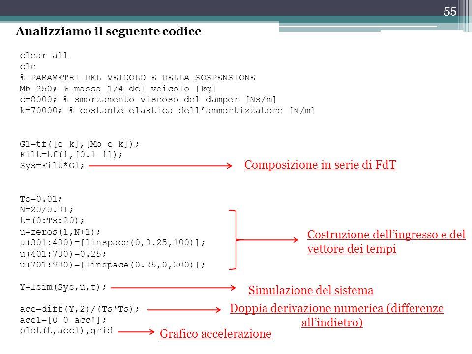55 clear all clc % PARAMETRI DEL VEICOLO E DELLA SOSPENSIONE Mb=250; % massa 1/4 del veicolo [kg] c=8000; % smorzamento viscoso del damper [Ns/m] k=70000; % costante elastica dell'ammortizzatore [N/m] G1=tf([c k],[Mb c k]); Filt=tf(1,[0.1 1]); Sys=Filt*G1; Ts=0.01; N=20/0.01; t=(0:Ts:20); u=zeros(1,N+1); u(301:400)=[linspace(0,0.25,100)]; u(401:700)=0.25; u(701:900)=[linspace(0.25,0,200)]; Y=lsim(Sys,u,t); acc=diff(Y,2)/(Ts*Ts); acc1=[0 0 acc ]; plot(t,acc1),grid Analizziamo il seguente codice Composizione in serie di FdT Costruzione dell'ingresso e del vettore dei tempi Simulazione del sistema Doppia derivazione numerica (differenze all'indietro) Grafico accelerazione