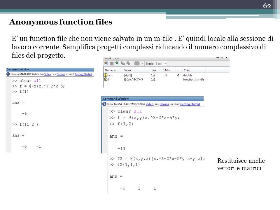 62 Anonymous function files E' un function file che non viene salvato in un m-file.