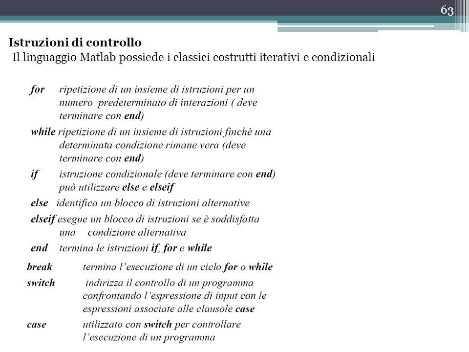 63 Istruzioni di controllo Il linguaggio Matlab possiede i classici costrutti iterativi e condizionali