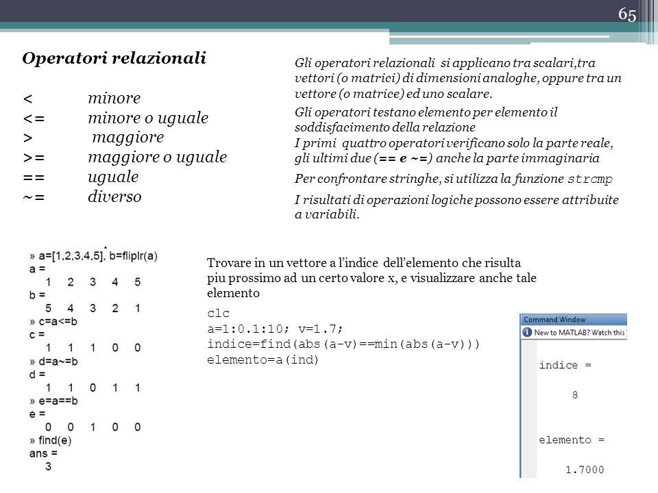 65 Operatori relazionali < minore <= minore o uguale > maggiore >= maggiore o uguale == uguale ~= diverso Gli operatori relazionali si applicano tra scalari,tra vettori (o matrici) di dimensioni analoghe, oppure tra un vettore (o matrice) ed uno scalare.