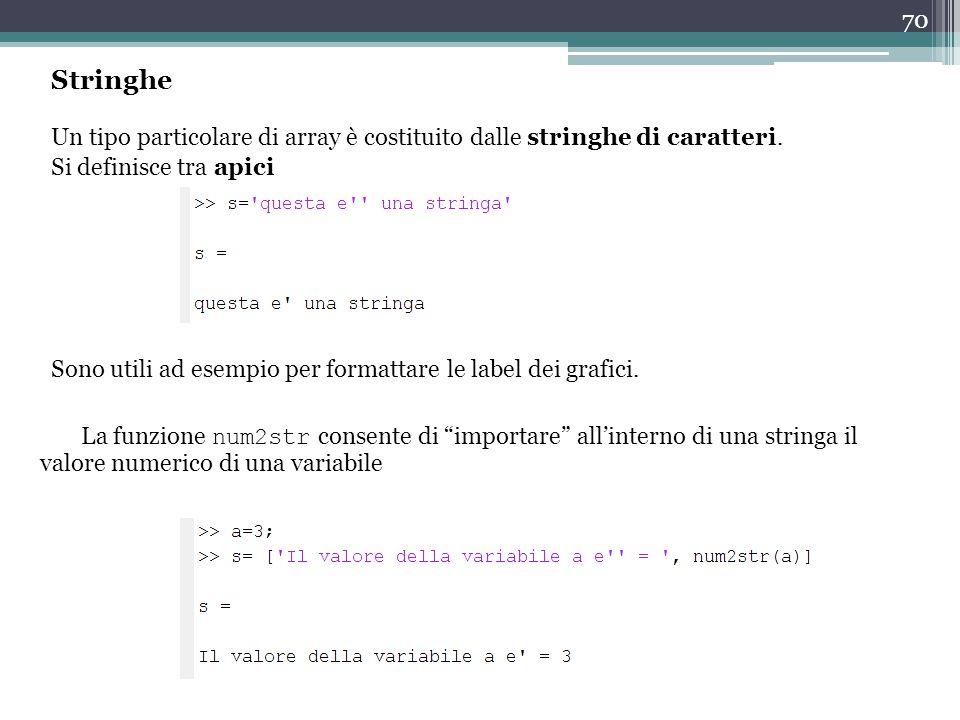 70 Un tipo particolare di array è costituito dalle stringhe di caratteri.